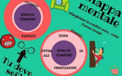 Mappa mentale: Allarghiamo la comfort zone… come Forrest Gump!