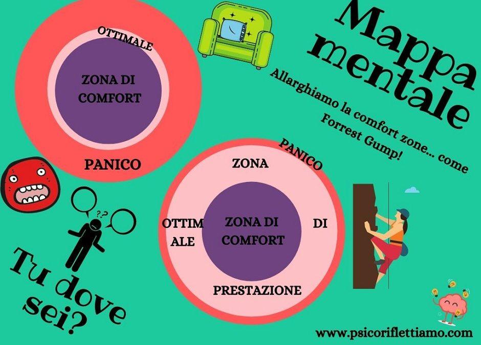 mappa mentale comfort zone
